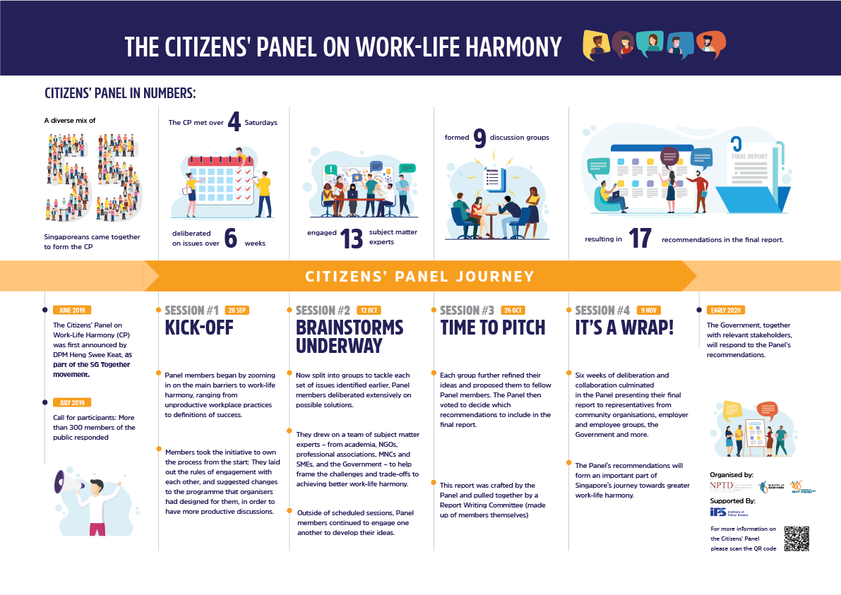 Citizens Panel 2019 Infographic