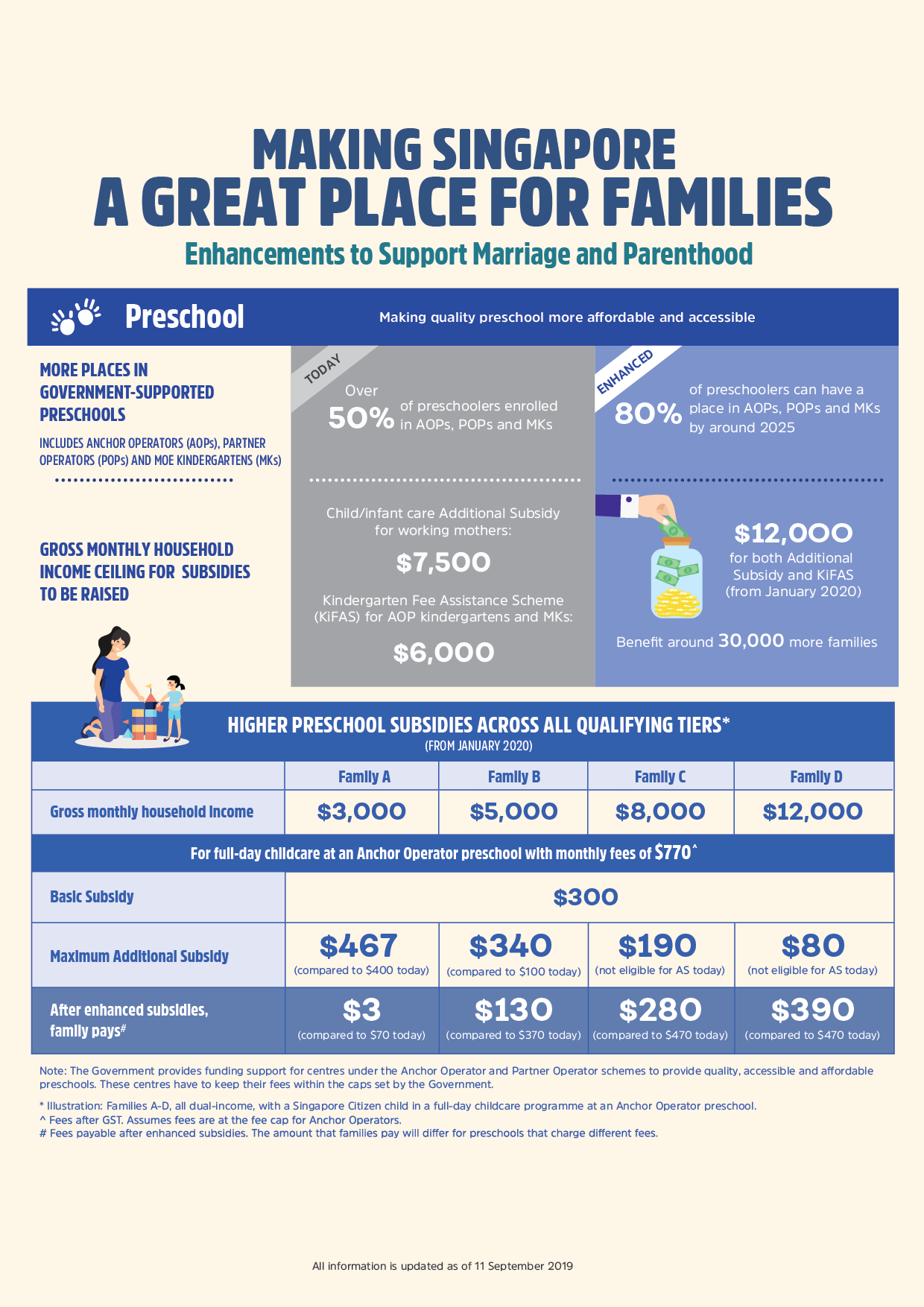 Making Singapore A Great Place For Families Infographic
