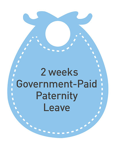 two weeks government paid paternity leave